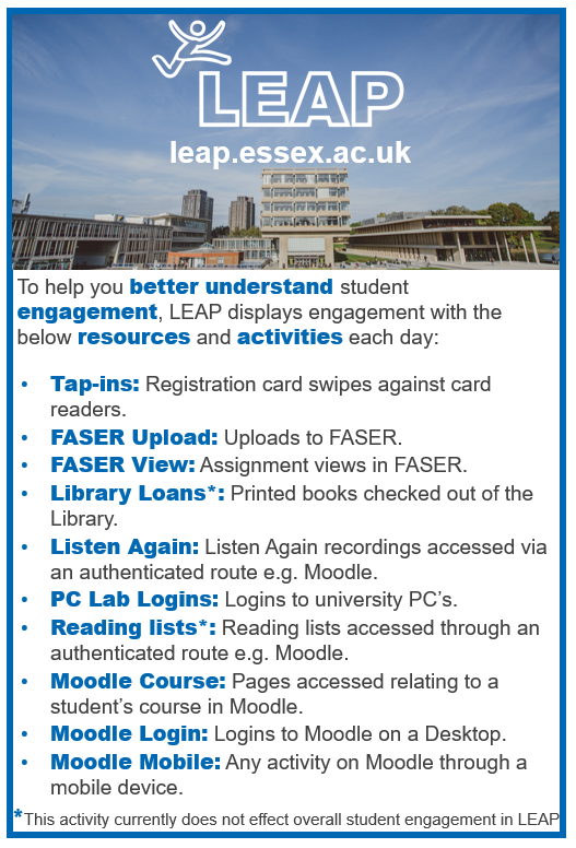 To help you better understand student engagement, contact LEAP